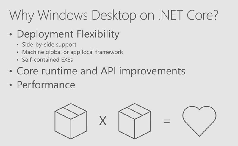 NET 5 Is the Future of  NET: What Every  Net Developer Must